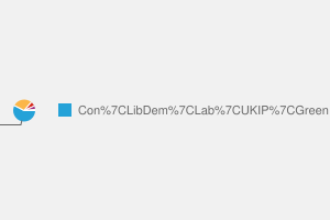 2010 General Election result in Mole Valley